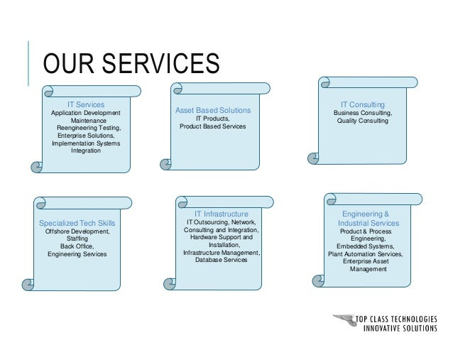 Our Range of Services Products, Services & Consulting Solutions IT Services Asset Based Solutions IT Infrastructure IT Con...