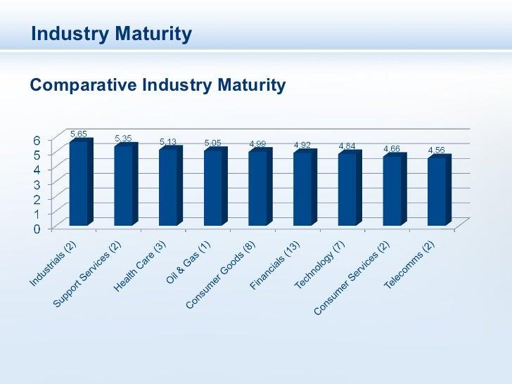 Industry MaturityComparative Industry Maturity