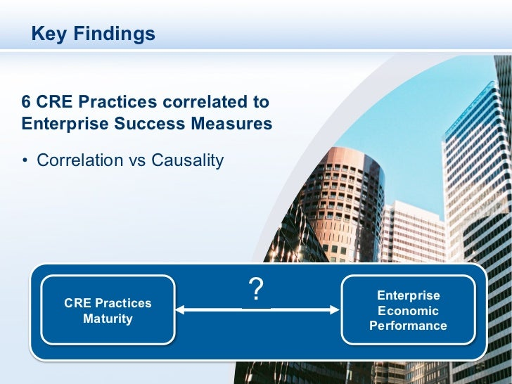 Key Findings6 CRE Practices correlated toEnterprise Success Measures• Correlation vs Causality     CRE Practices         ...