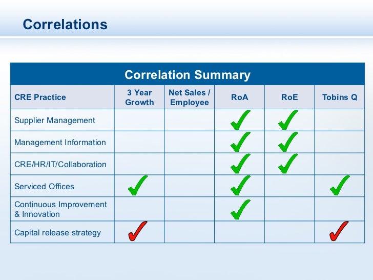 Correlations                           Correlation Summary                           3 Year   Net Sales /CRE Practice     ...