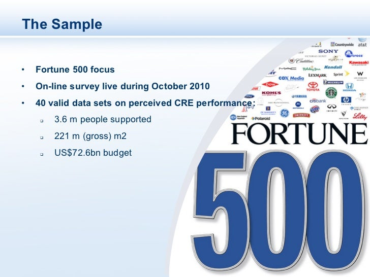 The Sample•   Fortune 500 focus•   On-line survey live during October 2010•   40 valid data sets on perceived CRE perfo...