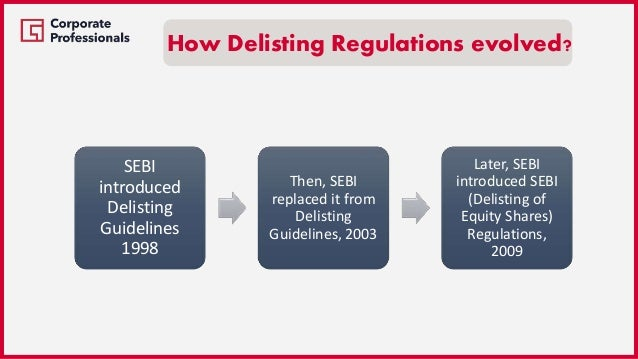 sebi revised guidelines on share buyback Sebi guidelines for buyback for shares are as follows: (a) the revised guidelines are contained in notifications released in april and may 2010.