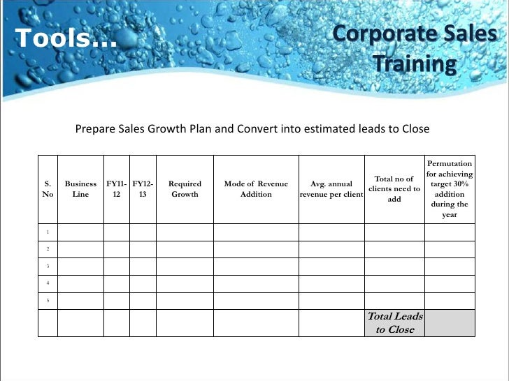 Corporate Sales Planning