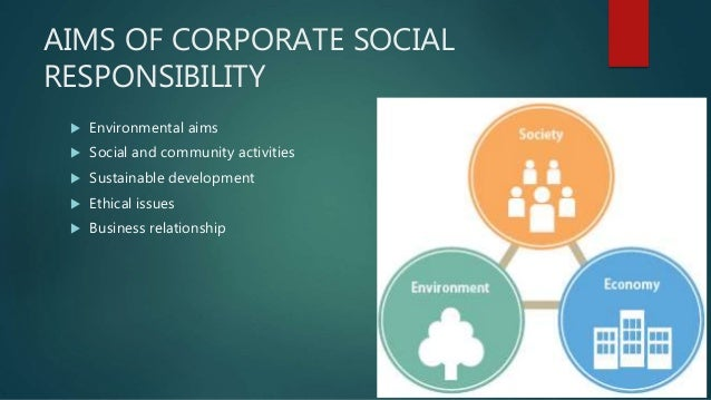 Corporate social relationship as responsibility Slide 3