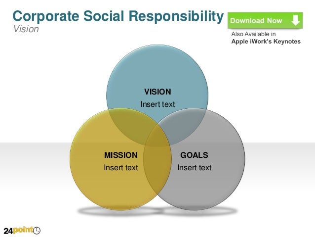 corporate social responsibility sociology Despite the fact that ethics in business and corporate social responsibility rules   historical analysis and sociological concepts of the corporation, as a socially.