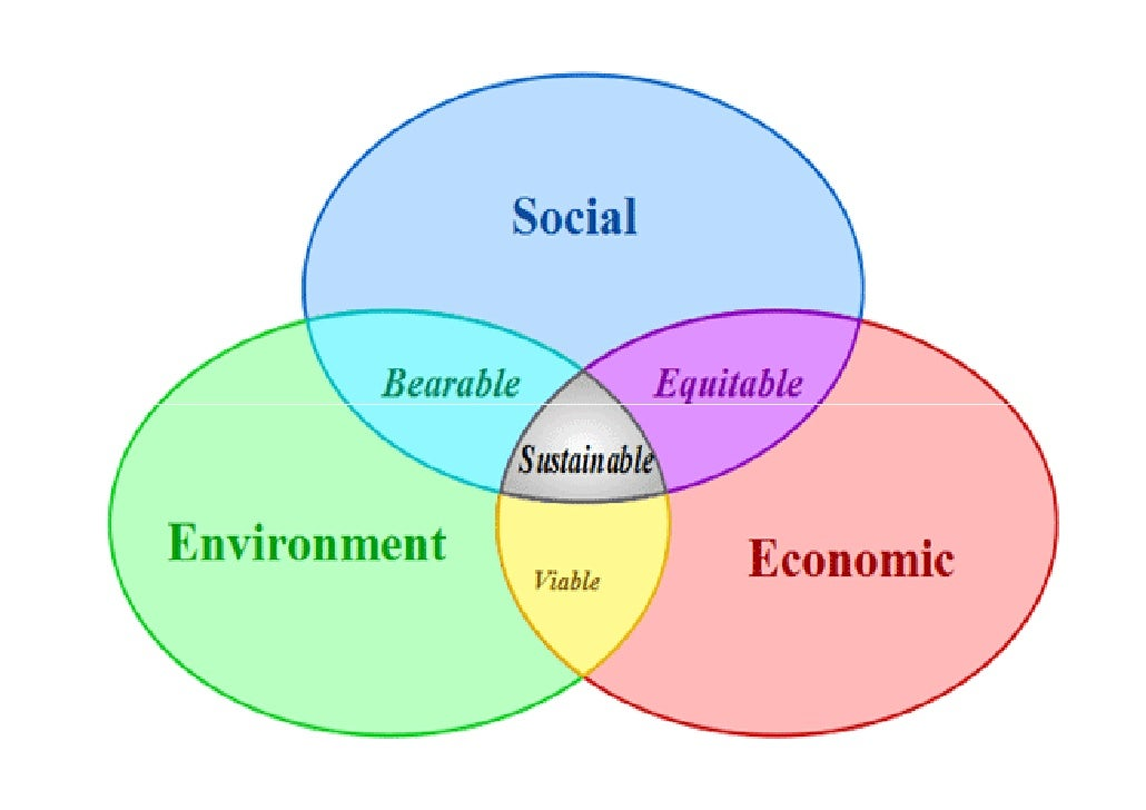 csr and stakeholders Companies must incorporate interaction with stakeholders into decision making at every level of the organization traditional corporate social responsibility (csr) is.