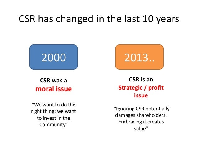 corporate social responsibility of sm