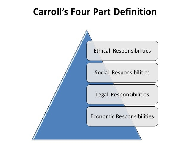 carroll s four part model A)using carroll's(1991) 4-part model or corporate social responsibility critically analyse primark's approach to csr(70%) (b) critique carroll's model(30%.