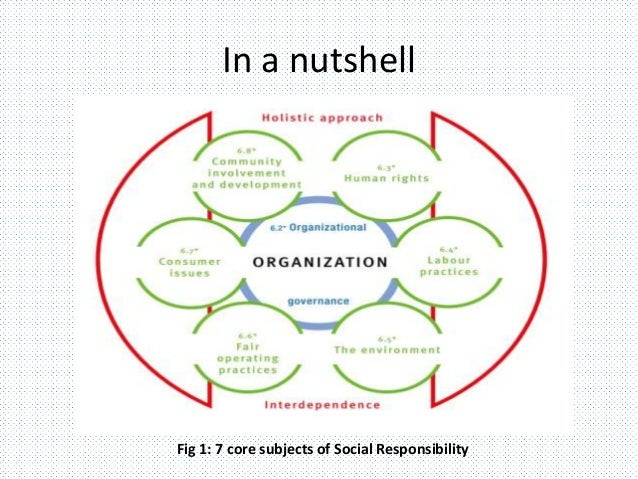 csr iso26000 Organisations seeking to approach csr in a structured and reliable manner can benefit greatly from the iso 26000 guidelines for social responsibility.