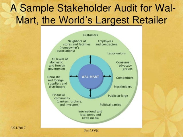 wal mart stakeholder and csr policies