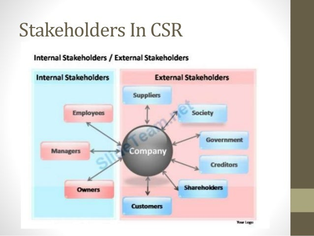 internal and external stakeholders for sony Communicating corporate social responsibility to internal stakeholders:  but also to communicate their activity to both internal and external stakeholders, .