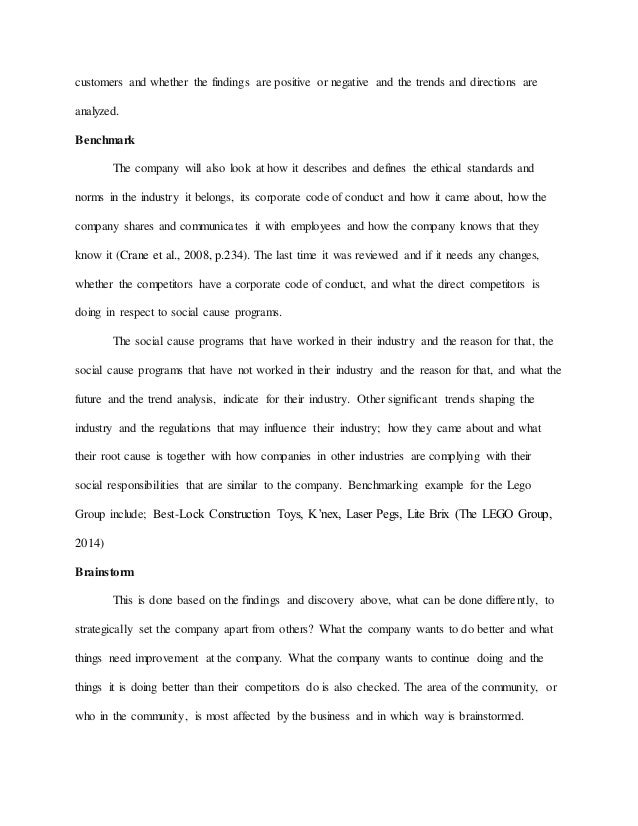 corporate social responsibility essay example 10 the community issues