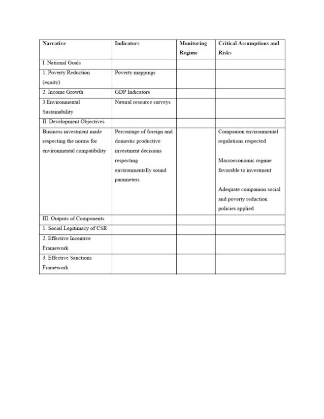 Leadership And Social Responsibility Essay - image 10