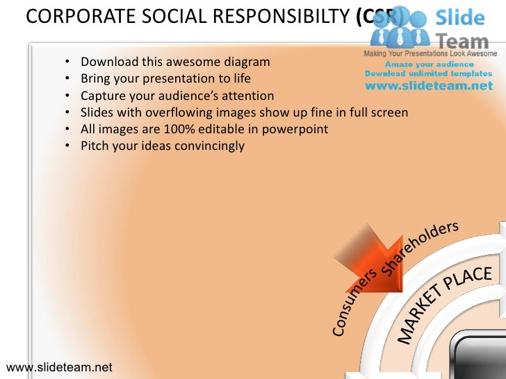 p g corporate social responsibility Corporate social responsibility and business success by marcello palazzi and george starcher the european baha'i business forum.