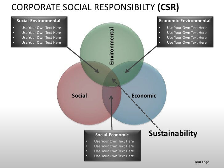 ethics corporate responsibilty The 7th international conference on social responsibility, ethics and sustainable business theme:  how is value created in corporate responsibility and by whom.