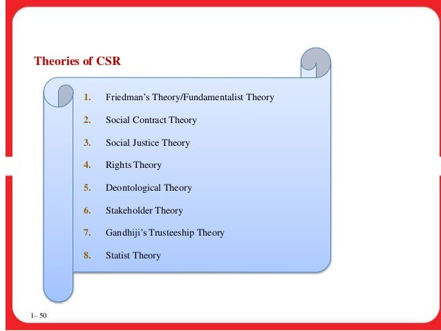 a theoretical background of the concept of corporate social responsibility The paper delves into a comprehensive understanding of how business ethics and corporate social responsibility involves as concept and the reason that encourage company in india to be based on this logical background the authors have ethics in corporate social responsibility.