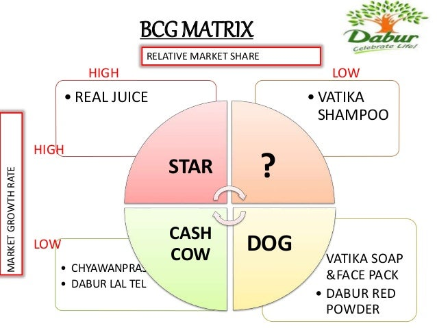SWOT Analysis: Whole Foods Market, Inc.