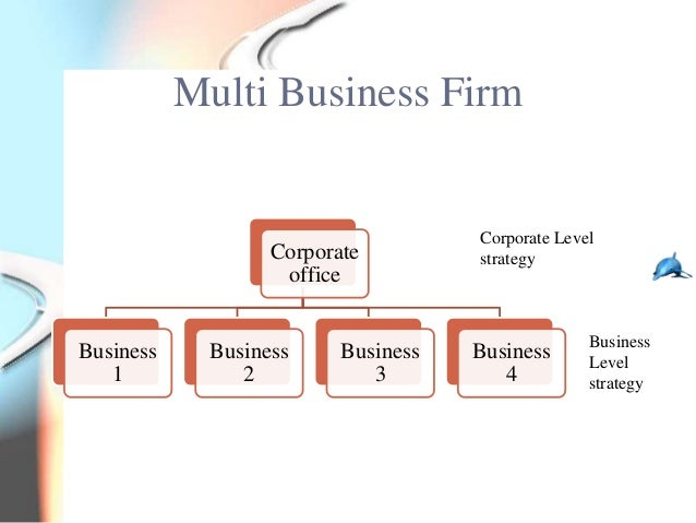 Multi Business Firm                                    Corporate Level                  Corporate         strategy        ...