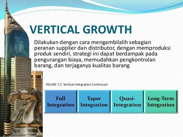 VERTICAL INTEGRATION (1)  Full Integration Sebuah perusahaan secara internal membuat 100% dari pemasok utama dan benar-be...