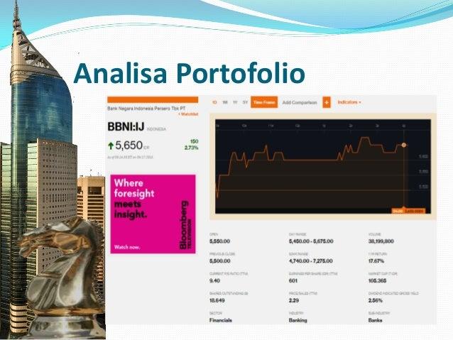 Closing Price Bank BNI VS Bank BCA Perbandingan dengan Market Leader Perbankan di Indonesia (Sumber : Yahoo! Finance)
