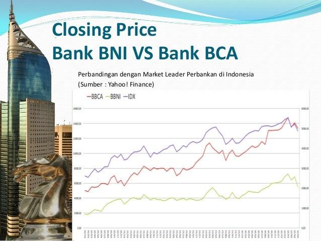 Closing Price Bank BNI VS Bank Mandiri Perbandingan dengan Market Leader Bank Pemerintah Perbankan di Indonesia (Sumber : ...