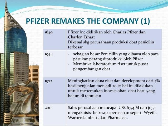 - Dari seluruh obat yang dikembangkan Pfizer, yang mendapat izin dari regulator hanya 16% . - Pfizer memulangkan 2000 kary...
