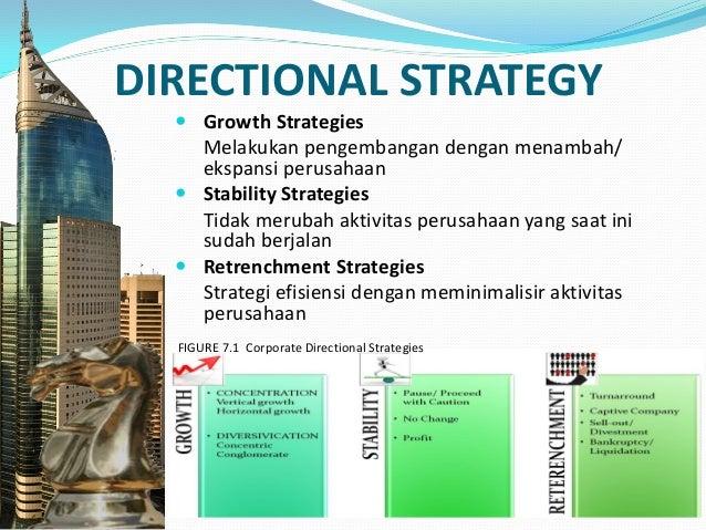 GROWTH STRATEGIES (1) Strategi ini merupakan yang paling populer karena biasanya perusahaan besar cenderung melakukan stra...