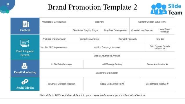 Brand Promotion Template 2 Content Whitepaper Development Webinars Content Creation Initiative #6 Newsletter Sing Up Plugi...