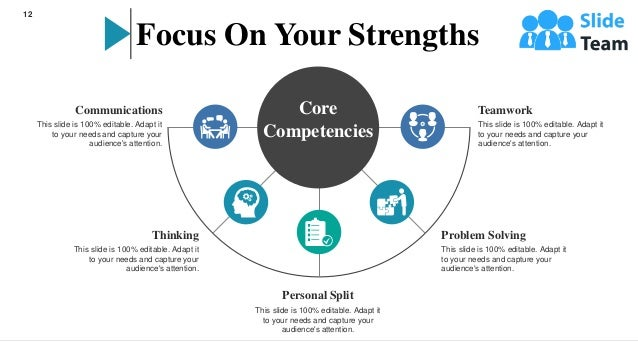 Focus On Your Strengths Personal Split This slide is 100% editable. Adapt it to your needs and capture your audience's att...
