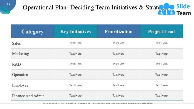 Operational Plan- Deciding Team Initiatives & Strategies Category Key Initiatives Prioritization Project Lead Sales Text H...