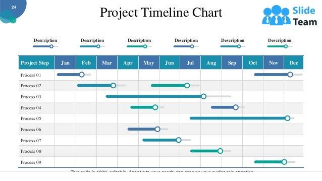 Project Timeline Chart Project Step Jan Feb Mar Apr May Jun Jul Aug Sep Oct Nov Dec Process 01 Process 02 Process 03 Proce...