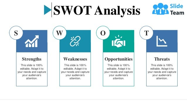 SWOT Analysis Strengths This slide is 100% editable. Adapt it to your needs and capture your audience's attention. S This ...