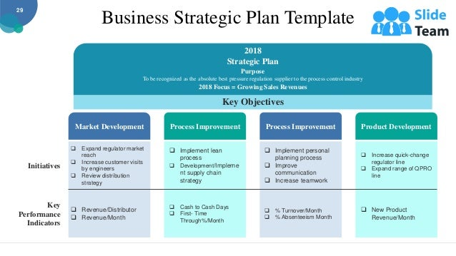 Business Strategic Plan Template Initiatives Key Performance Indicators 2018 Strategic Plan Purpose To be recognized as th...