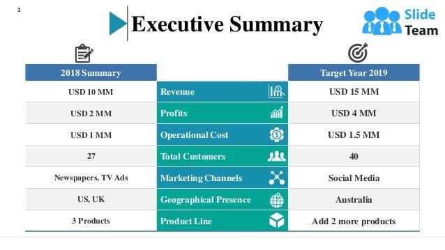 2018 Summary Target Year 2019 USD 10 MM Revenue USD 15 MM USD 2 MM Profits USD 4 MM USD 1 MM Operational Cost USD 1.5 MM 2...