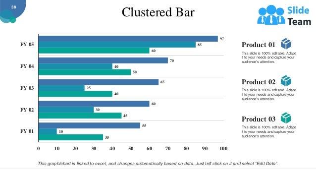 Clustered Bar 35 45 40 50 60 10 30 25 40 85 55 60 65 70 97 0 10 20 30 40 50 60 70 80 90 100 FY 01 FY 02 FY 03 FY 04 FY 05 ...