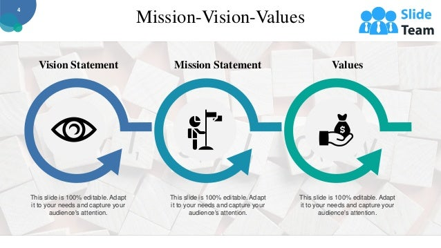 Mission-Vision-Values 4 Values Mission Statement Vision Statement This slide is 100% editable. Adapt it to your needs and ...