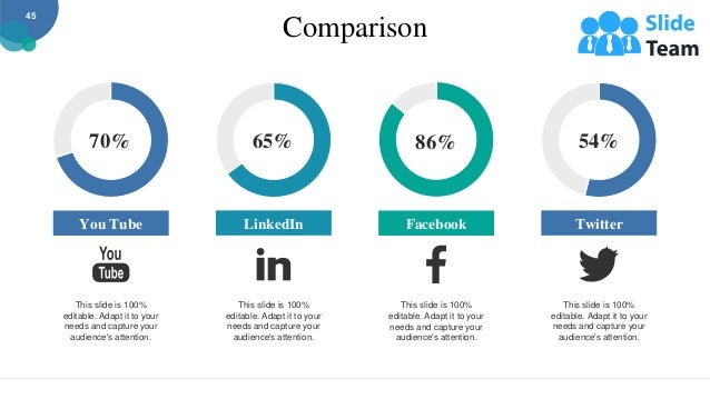 Comparison 86% This slide is 100% editable. Adapt it to your needs and capture your audience's attention. Facebook 54% Thi...