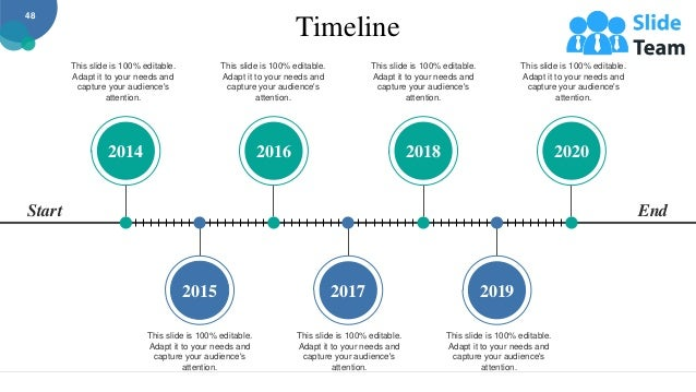 Timeline 2015 2017 2019 2014 2016 2018 2020 End Start This slide is 100% editable. Adapt it to your needs and capture your...