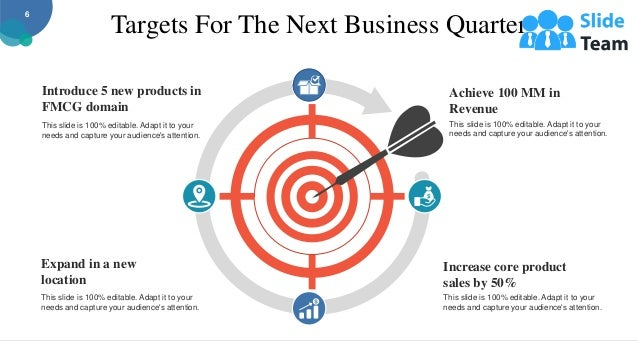 Targets For The Next Business Quarter Achieve 100 MM in Revenue This slide is 100% editable. Adapt it to your needs and ca...