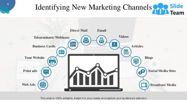 Identifying New Marketing Channels 9 Web Ads Print ads Your Website Business Cards Teleseminars/ Webinars Direct Mail Emai...