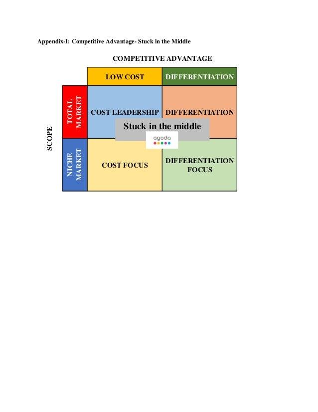 Appendix-I: Competitive Advantage- Stuck in the Middle COMPETITIVE ADVANTAGE SCOPE LOW COST DIFFERENTIATION TOTAL MARKET N...