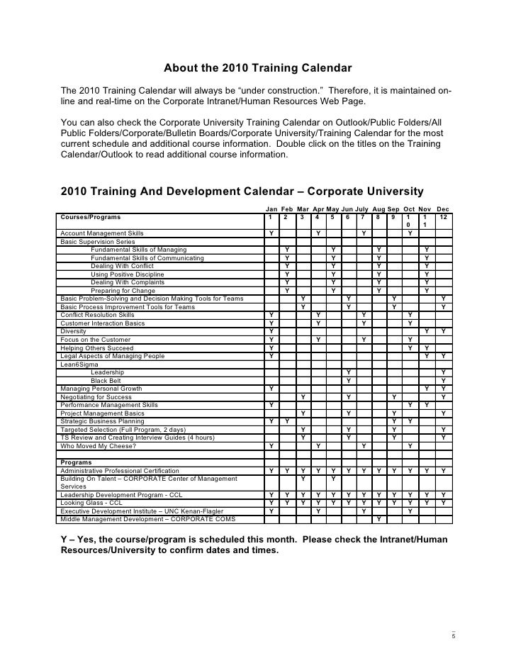 training outline template who often
