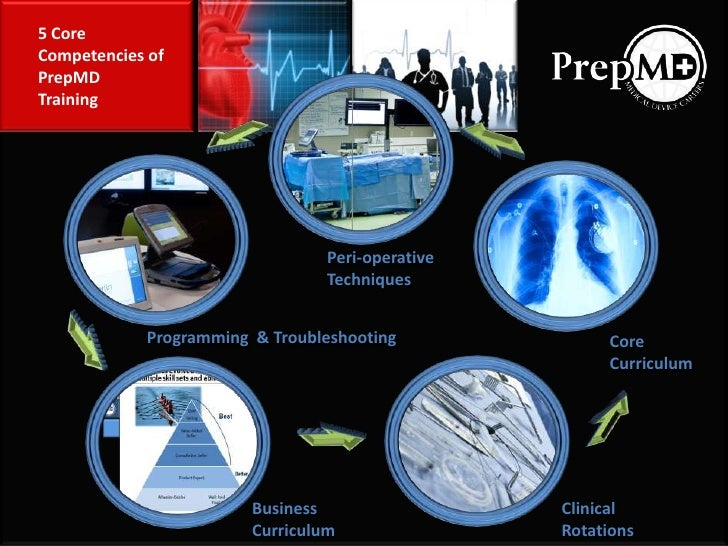 5 Core Competencies of PrepMD<br />Training<br />Peri-operative <br />Techniques<br />Programming  & Troubleshooting<br />...
