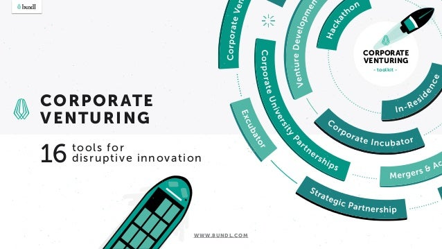 CORPORATE VENTURING CORPORATE VENTURING - toolkit - 16 WWW.BUNDL.COM tools for disruptive innovation