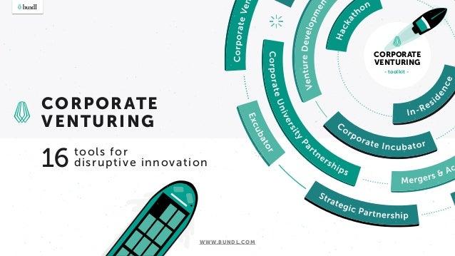 CORPORATE VENTURING CORPORATE VENTURING - toolkit - 16 WWW.BUNDL.COM tools for disruptive innovation