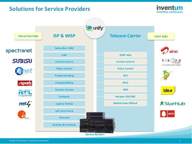 Bandwidth Management Software For Isp In India - disneyxilus's blog