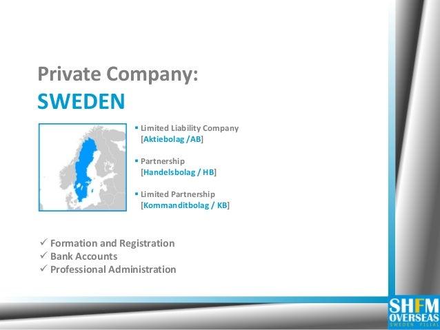 Private Company: SWEDEN  Limited Liability Company [Aktiebolag /AB]  Partnership [Handelsbolag / HB]  Limited Partnersh...