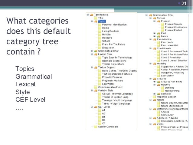 21  What categories does this default category tree contain ? Topics Grammatical Lexical Style CEF Level ….