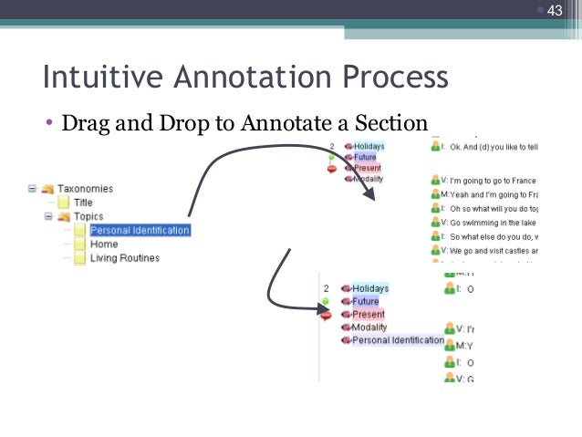 43  Intuitive Annotation Process • Drag and Drop to Annotate a Section