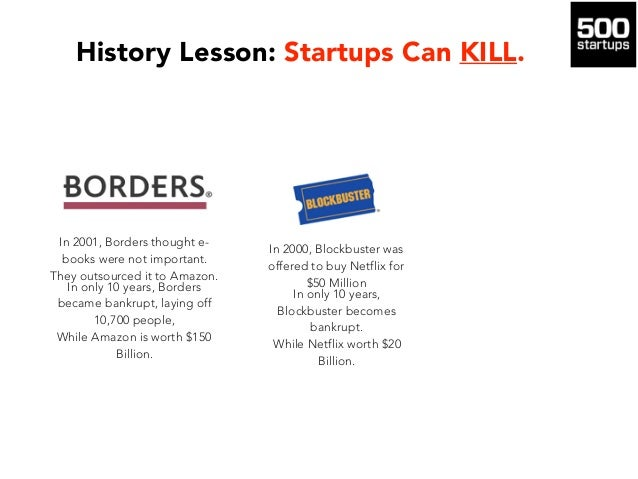 In 2001, Borders thought e- books were not important. They outsourced it to Amazon. In only 10 years, Borders became bankr...